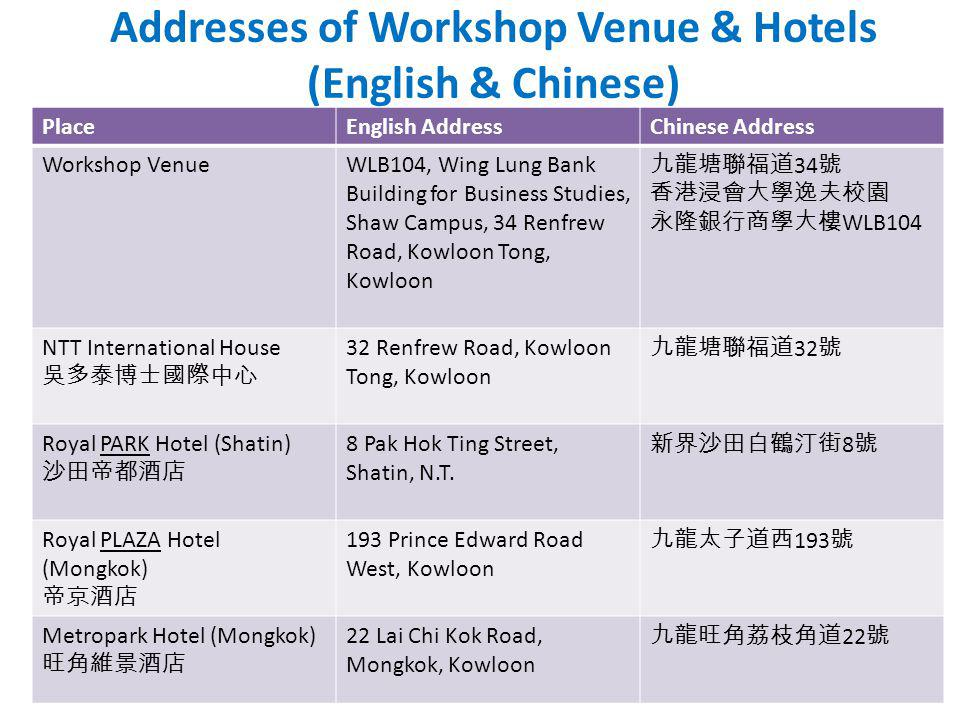 Addresses of Workshop Venue & Hotels (English & Chinese) PlaceEnglish AddressChinese Address Workshop VenueWLB104, Wing Lung Bank Building for Busines