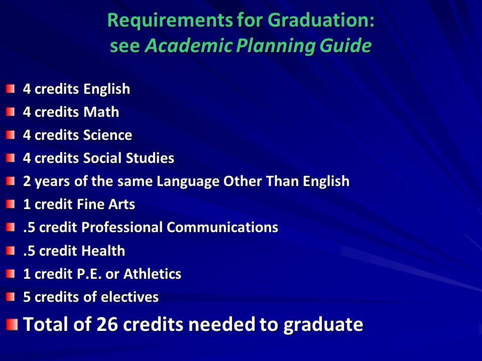 Requirements for Graduation: see Academic Planning Guide 4 credits English 4 credits Math 4 credits Science 4 credits Social Studies 2 years of the sa