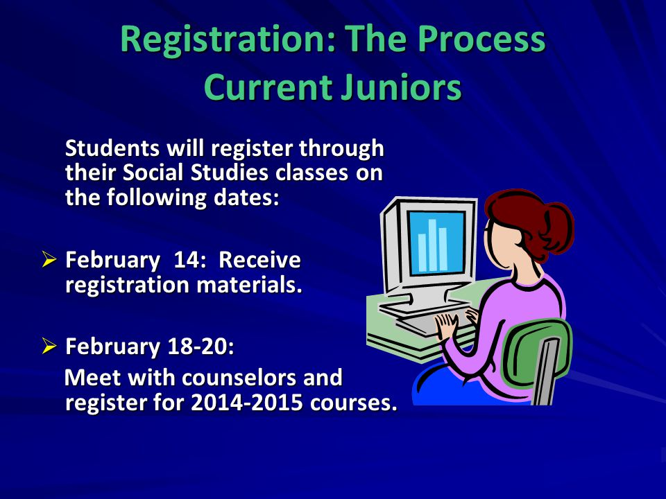 Registration: The Process Current Sophomores Students will register through their Social Studies classes on the following dates: Students will register through their Social Studies classes on the following dates: February 21: Receive registration materials February 21: Receive registration materials February 24-27: February 24-27: Meet with counselors and register for 2014-2015 courses.