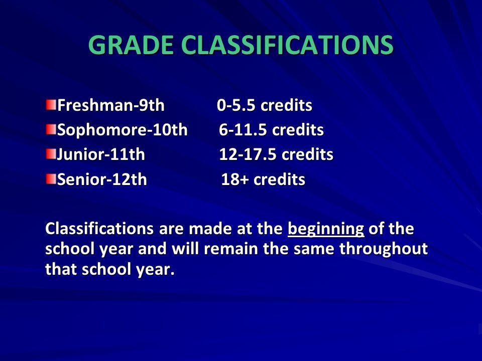 GRADE CLASSIFICATIONS Freshman-9th 0-5.5 credits Sophomore-10th 6-11.5 credits Junior-11th 12-17.5 credits Senior-12th 18+ credits Classifications are