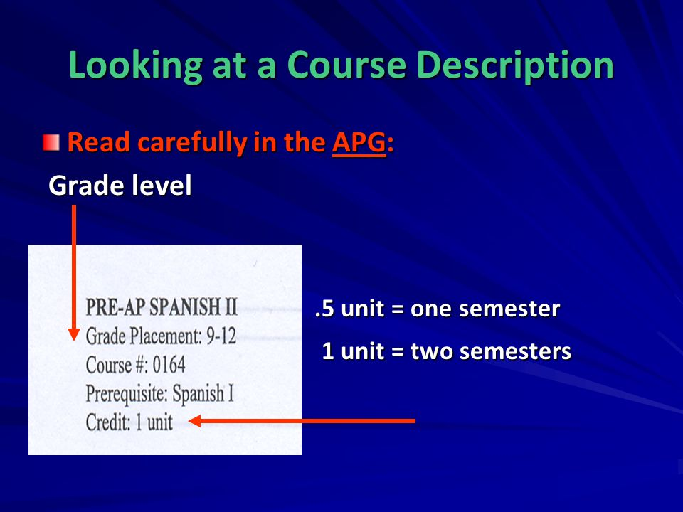 Read carefully in the APG: Grade level Grade level.5 unit = one semester 1 unit = two semesters 1 unit = two semesters Looking at a Course Description