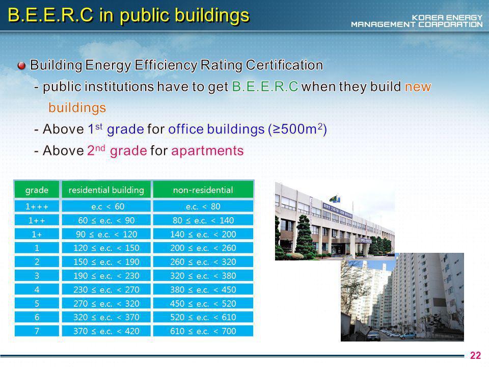 22 B.E.E.R.C in public buildings