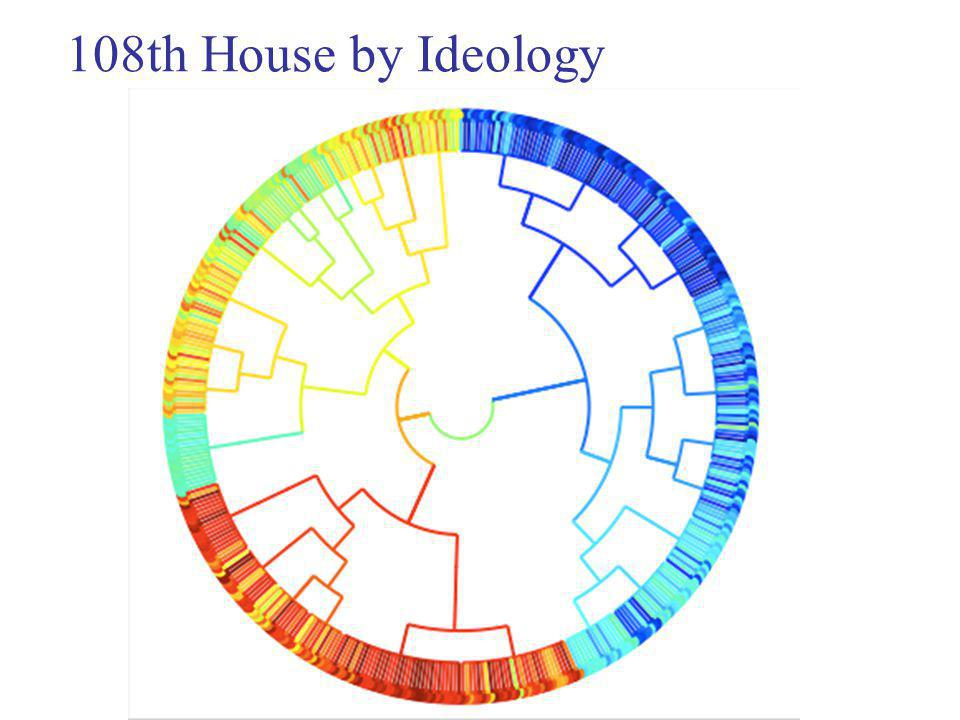 108th House by Ideology