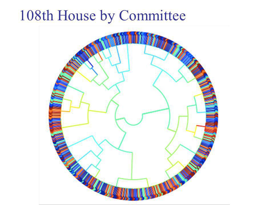 108th House by Committee