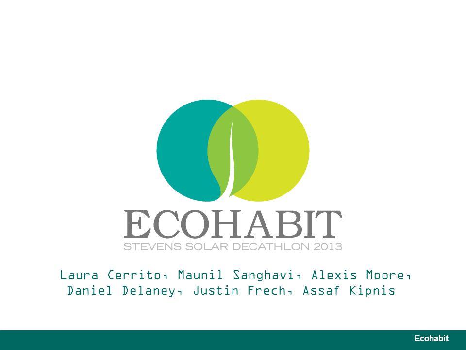 Ecohabit Laura Cerrito, Maunil Sanghavi, Alexis Moore, Daniel Delaney, Justin Frech, Assaf Kipnis