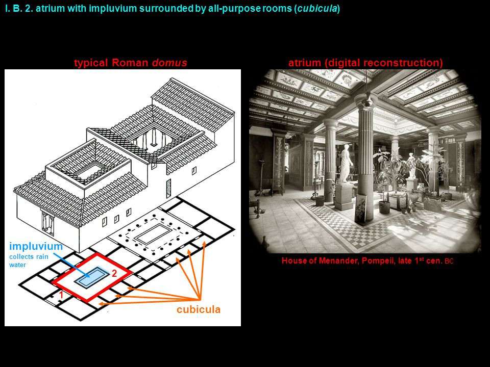 I. B. 2. atrium with impluvium surrounded by all-purpose rooms (cubicula) typical Roman domus 1 2 House of Menander, Pompeii, late 1 st cen. BC atrium