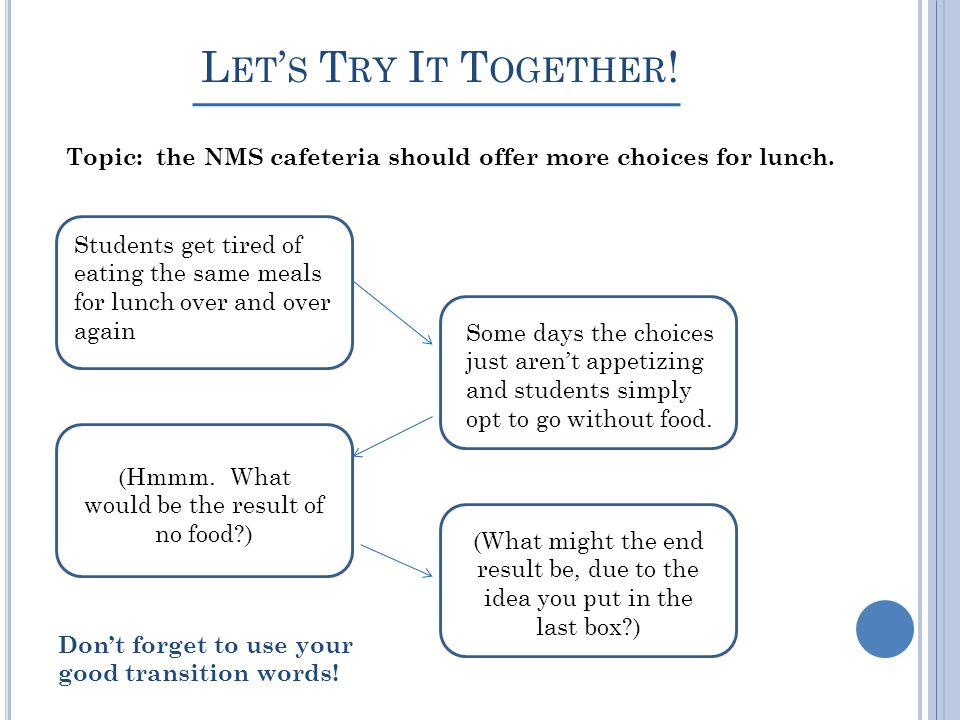 L ET S T RY I T T OGETHER ! Topic: the NMS cafeteria should offer more choices for lunch. Students get tired of eating the same meals for lunch over a
