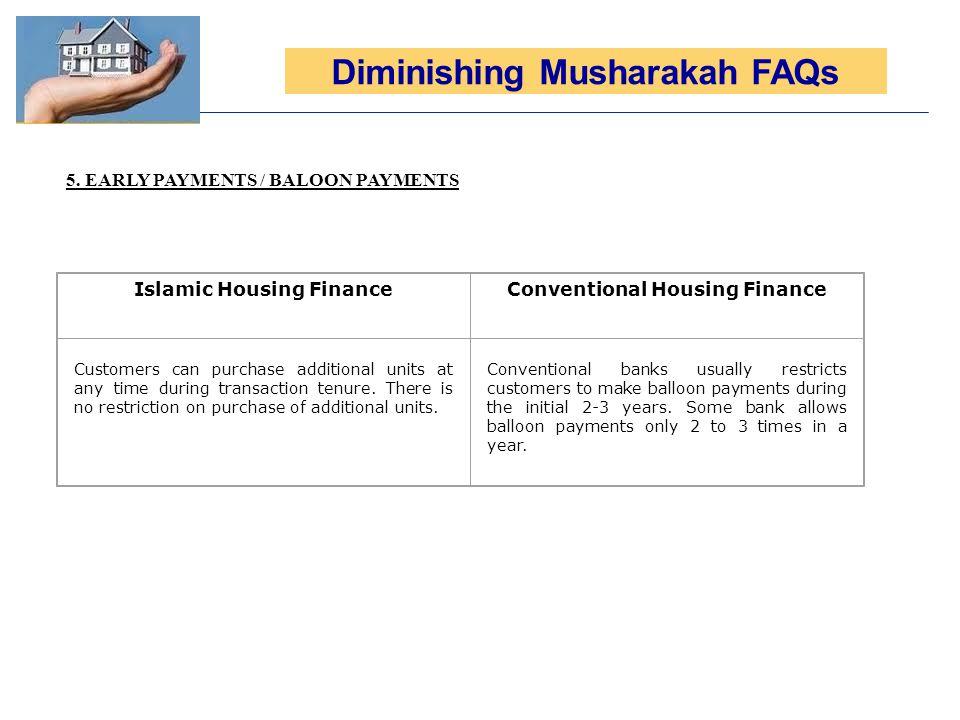 Diminishing Musharakah FAQs 5.