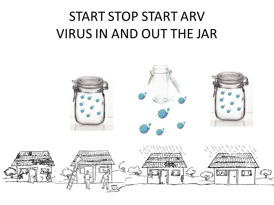 START STOP START ARV VIRUS IN AND OUT THE JAR