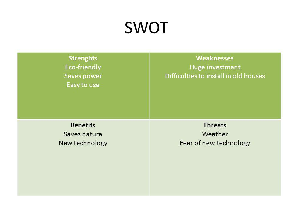 SWOT Strenghts Eco-friendly Saves power Easy to use Weaknesses Huge investment Difficulties to install in old houses Benefits Saves nature New technology Threats Weather Fear of new technology