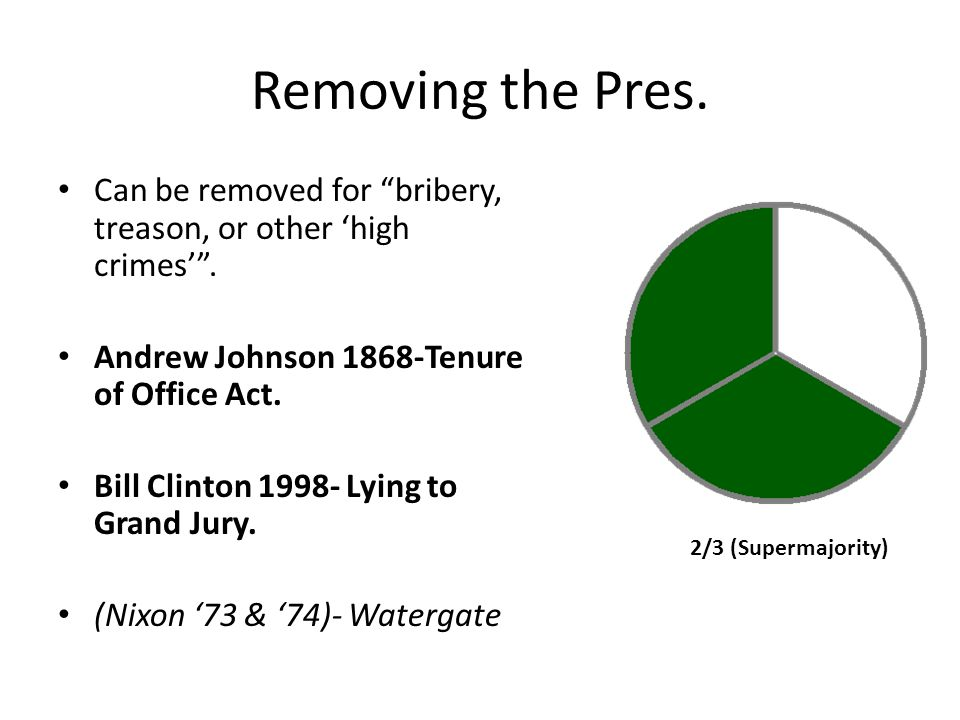 Removing the Pres. Can be removed for bribery, treason, or other high crimes. Andrew Johnson 1868-Tenure of Office Act. Bill Clinton 1998- Lying to Gr