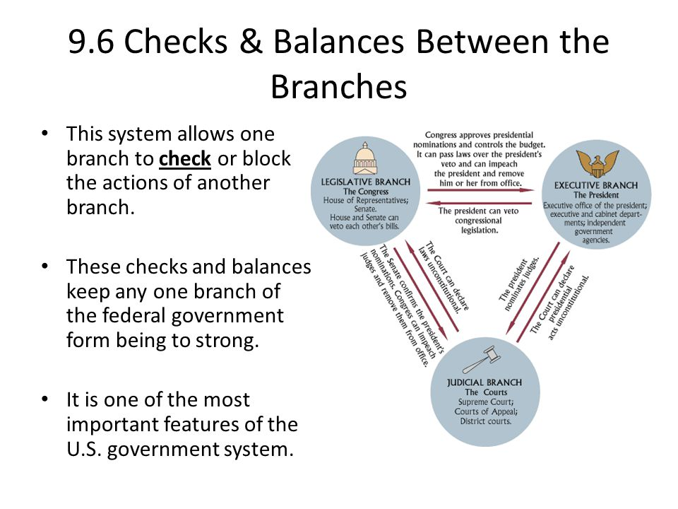 9.6 Checks & Balances Between the Branches This system allows one branch to check or block the actions of another branch. These checks and balances ke