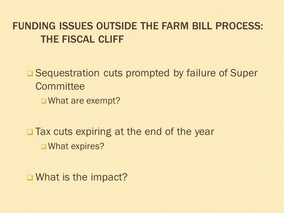 FUNDING ISSUES OUTSIDE THE FARM BILL PROCESS: THE FISCAL CLIFF Sequestration cuts prompted by failure of Super Committee What are exempt.