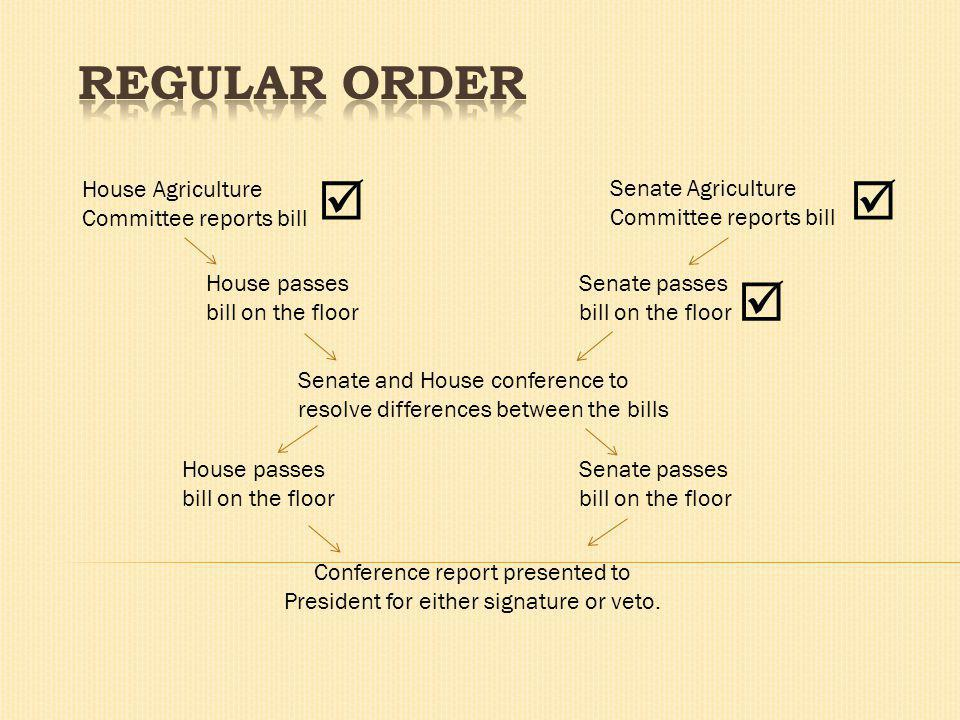 House Agriculture Committee reports bill Conference report presented to President for either signature or veto.