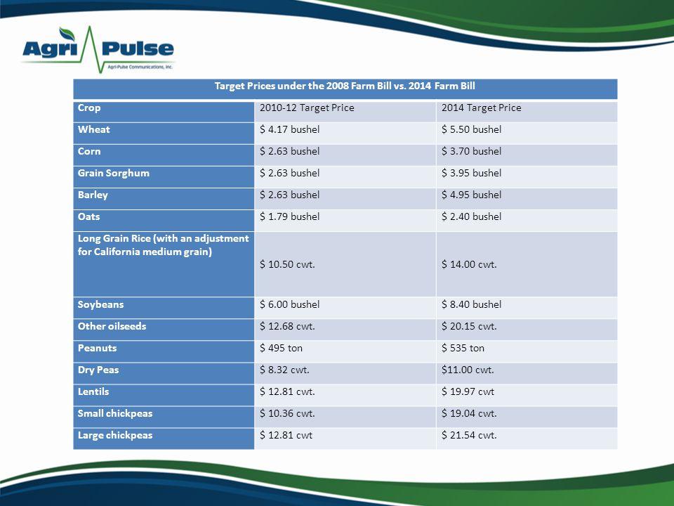 Target Prices under the 2008 Farm Bill vs. 2014 Farm Bill Crop2010-12 Target Price2014 Target Price Wheat$ 4.17 bushel$ 5.50 bushel Corn$ 2.63 bushel$