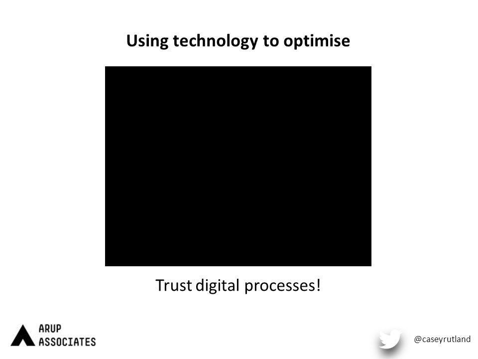 Using technology to optimise Trust digital processes! @caseyrutland