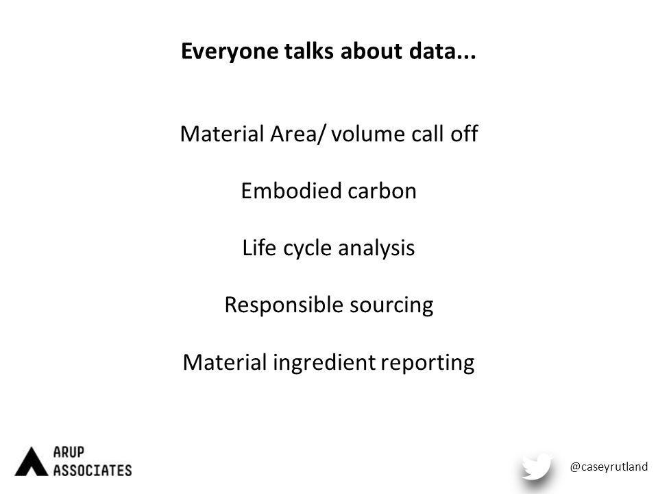 Everyone talks about data...