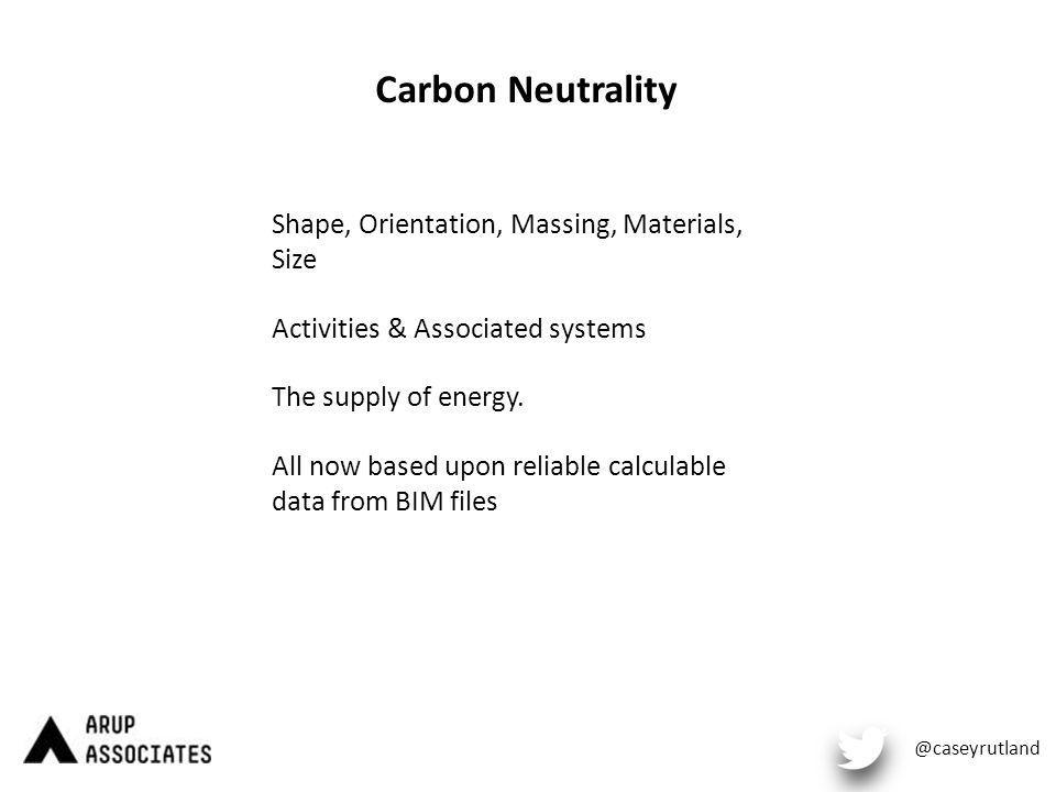 Carbon Neutrality Shape, Orientation, Massing, Materials, Size Activities & Associated systems The supply of energy.