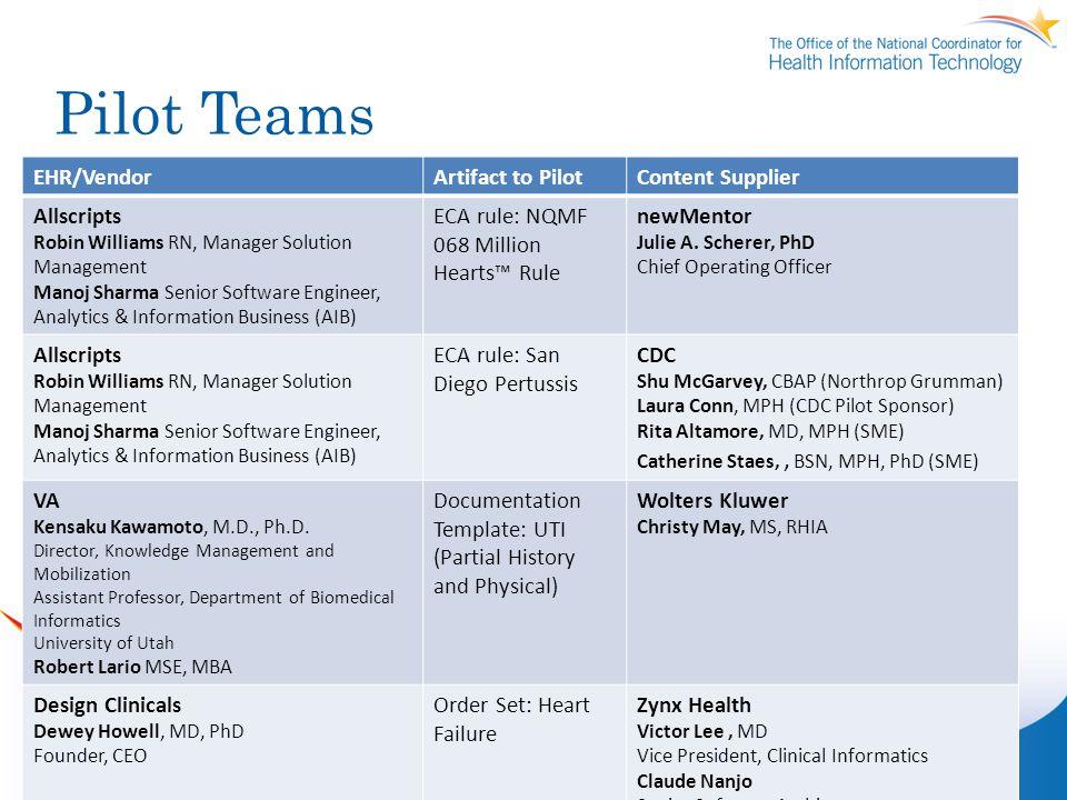 Pilot Teams 10/11/201110 EHR/VendorArtifact to PilotContent Supplier Allscripts Robin Williams RN, Manager Solution Management Manoj Sharma Senior Sof