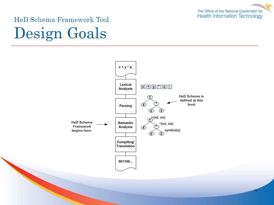 HeD Schema Framework Tool Design Goals 36