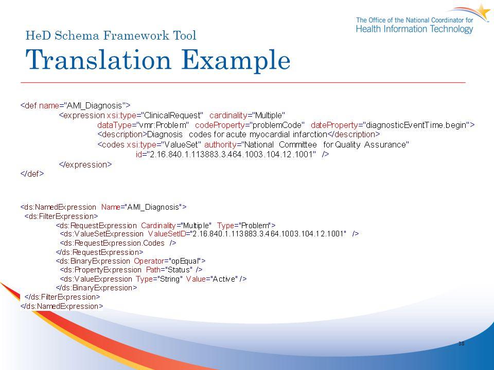 HeD Schema Framework Tool Translation Example 38
