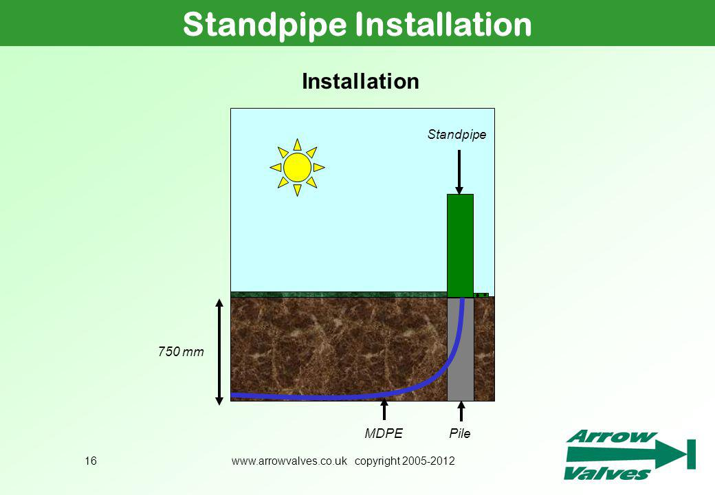 www.arrowvalves.co.uk copyright 2005-201216 Standpipe Installation Installation 750 mm MDPEPile Standpipe