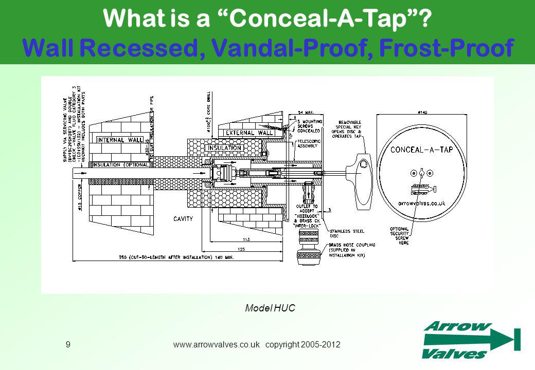 www.arrowvalves.co.uk copyright 2005-20129 What is a Conceal-A-Tap.