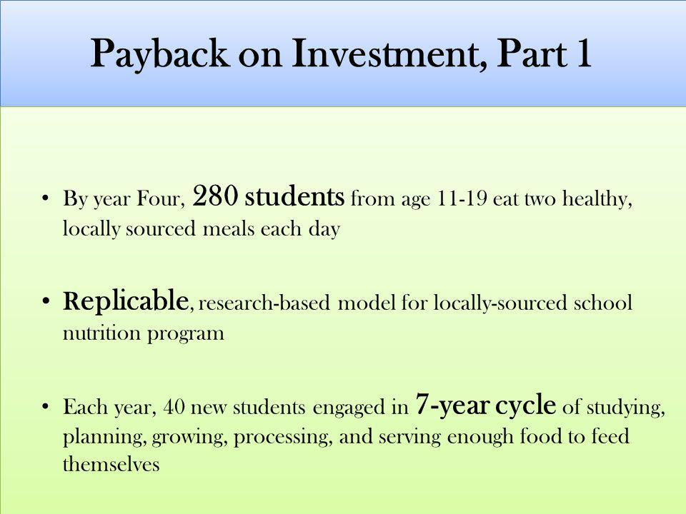 Payback on Investment, Part 1 By year Four, 280 students from age 11-19 eat two healthy, locally sourced meals each day R eplicable, research-based mo