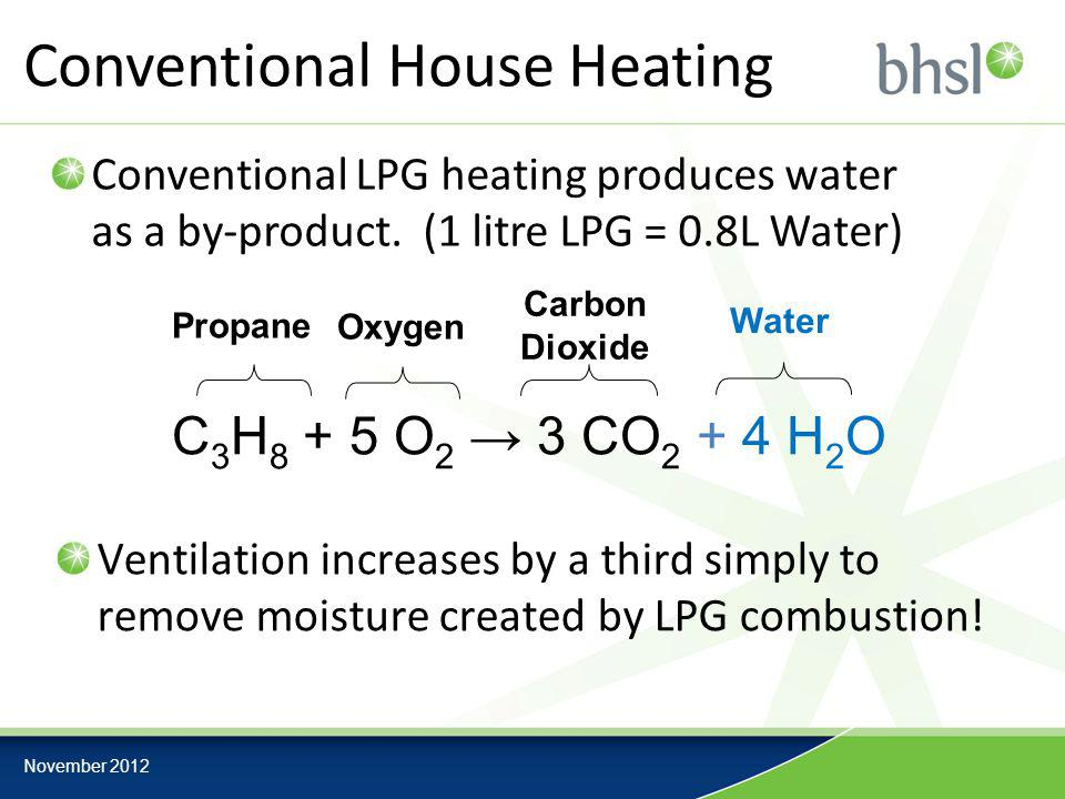 Conventional House Heating Conventional LPG heating produces water as a by-product. (1 litre LPG = 0.8L Water) November 2012 C 3 H 8 + 5 O 2 3 CO 2 +
