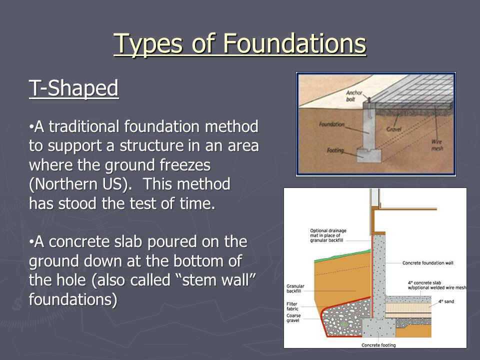 Types of Foundations T-Shaped A traditional foundation method to support a structure in an area where the ground freezes (Northern US). This method ha