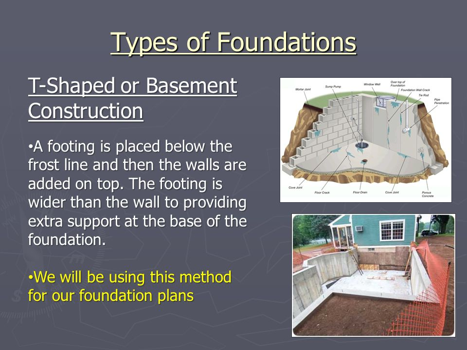 Types of Foundations T-Shaped or Basement Construction A footing is placed below the frost line and then the walls are added on top.
