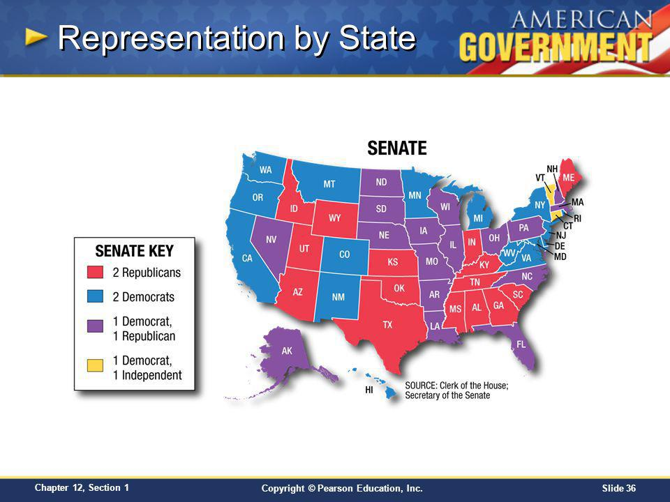 Copyright © Pearson Education, Inc.Slide 36 Chapter 12, Section 1 Representation by State