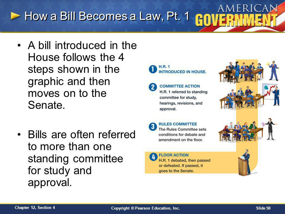 Copyright © Pearson Education, Inc.Slide 50 Chapter 12, Section 4 A bill introduced in the House follows the 4 steps shown in the graphic and then mov