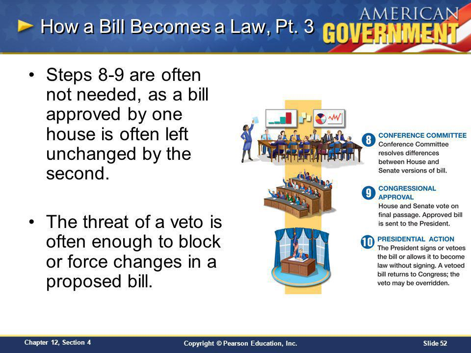 Copyright © Pearson Education, Inc.Slide 52 Chapter 12, Section 4 Steps 8-9 are often not needed, as a bill approved by one house is often left unchan