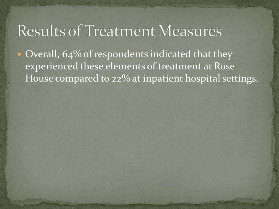 Overall, 64% of respondents indicated that they experienced these elements of treatment at Rose House compared to 22% at inpatient hospital settings.