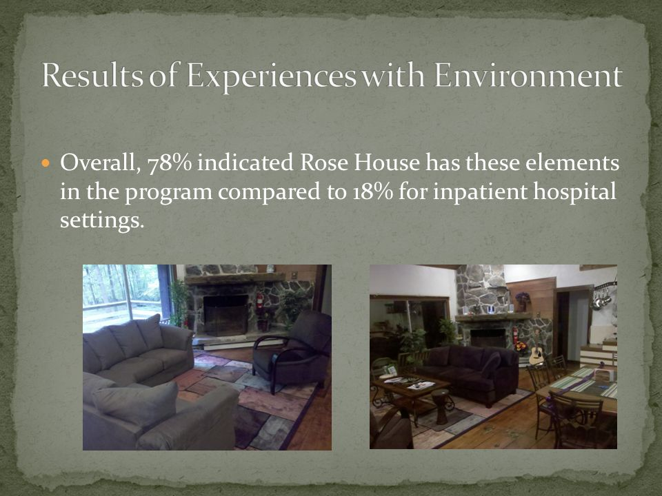 Overall, 78% indicated Rose House has these elements in the program compared to 18% for inpatient hospital settings.