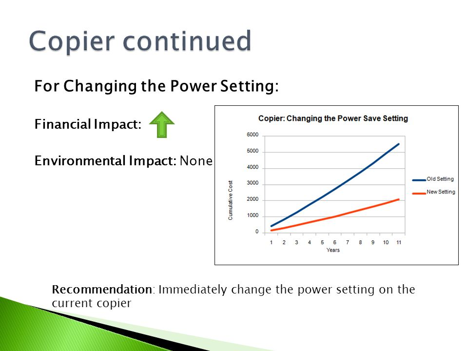 For Changing the Power Setting: Financial Impact: Environmental Impact: None Recommendation: Immediately change the power setting on the current copier