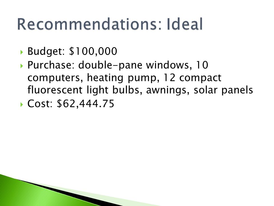 Budget: $100,000 Purchase: double-pane windows, 10 computers, heating pump, 12 compact fluorescent light bulbs, awnings, solar panels Cost: $62,444.75