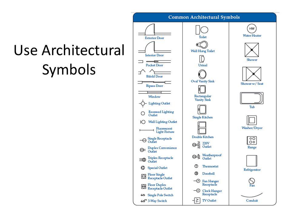 Use Architectural Symbols