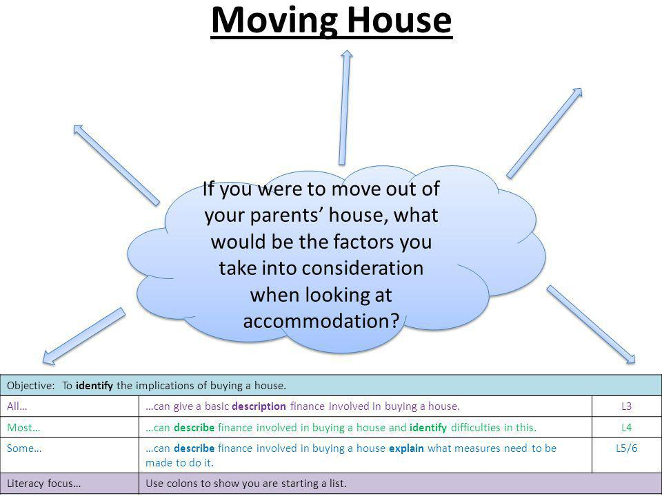 Moving House If you were to move out of your parents house, what would be the factors you take into consideration when looking at accommodation? Objec