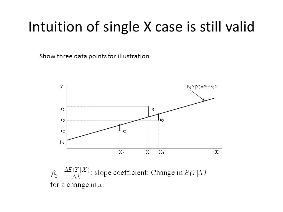 Intuition of single X case is still valid Show three data points for illustration