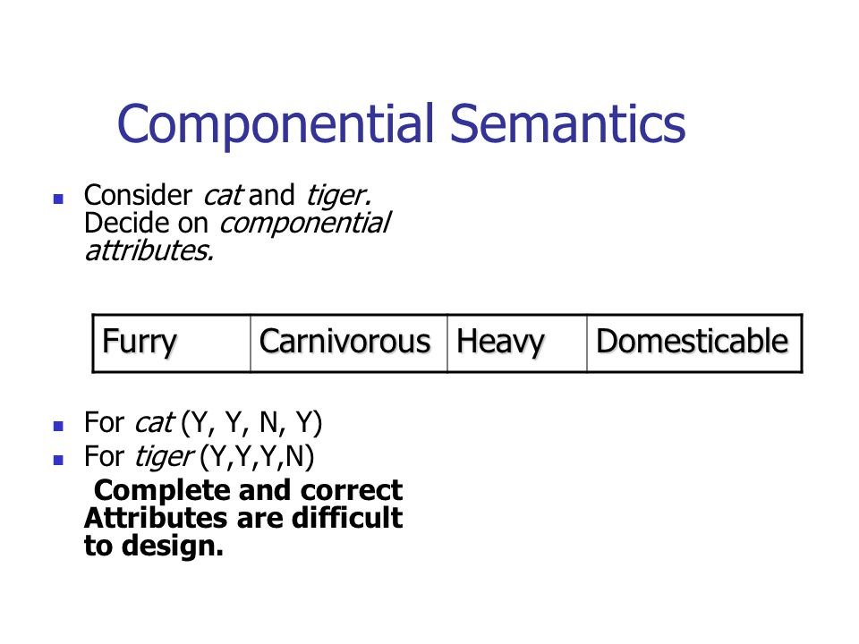 Componential Semantics Consider cat and tiger. Decide on componential attributes. For cat (Y, Y, N, Y) For tiger (Y,Y,Y,N) Complete and correct Attrib