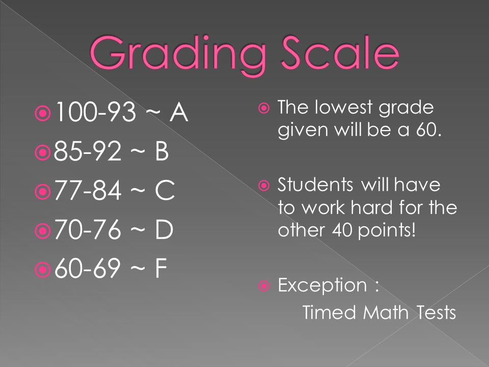100-93 ~ A 85-92 ~ B 77-84 ~ C 70-76 ~ D 60-69 ~ F The lowest grade given will be a 60. Students will have to work hard for the other 40 points! Excep
