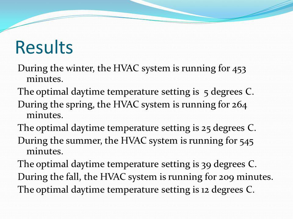 During the winter, the HVAC system is running for 453 minutes.