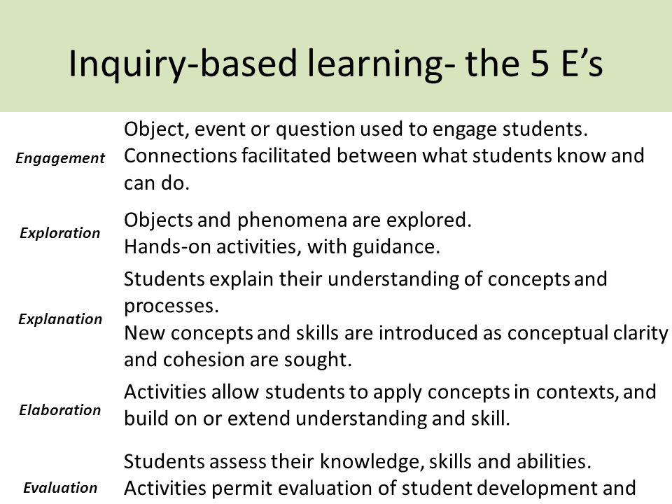 Inquiry-based learning- the 5 Es Engagement Object, event or question used to engage students.
