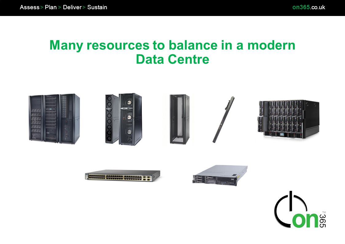 Assess > Plan > Deliver > Sustainon365.co.uk Many resources to balance in a modern Data Centre
