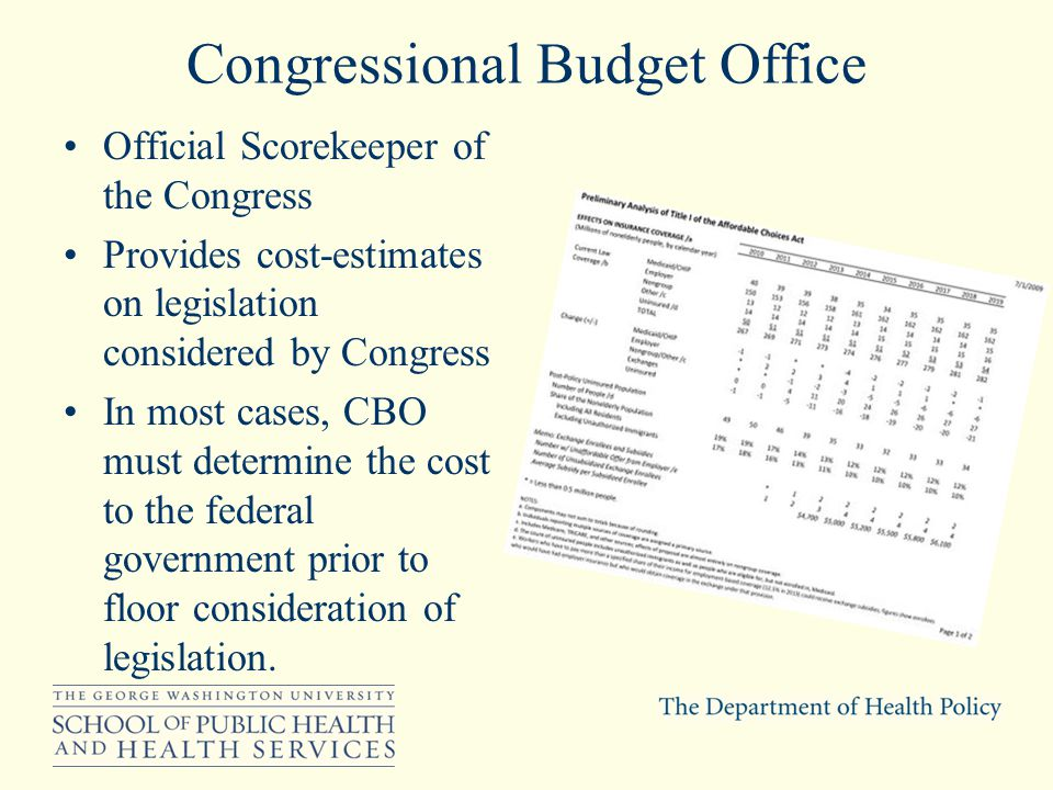 Congressional Budget Office Official Scorekeeper of the Congress Provides cost-estimates on legislation considered by Congress In most cases, CBO must determine the cost to the federal government prior to floor consideration of legislation.
