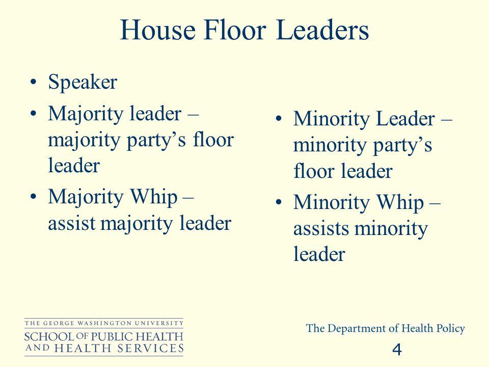 House Floor Leaders Speaker Majority leader – majority partys floor leader Majority Whip – assist majority leader Minority Leader – minority partys floor leader Minority Whip – assists minority leader Chapter 9 Section 2 4