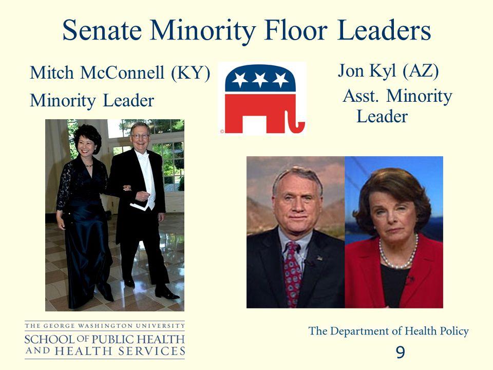 Members of Senate HELP Committee Democrats Tom Harkin (IA), Chair Barbara A.