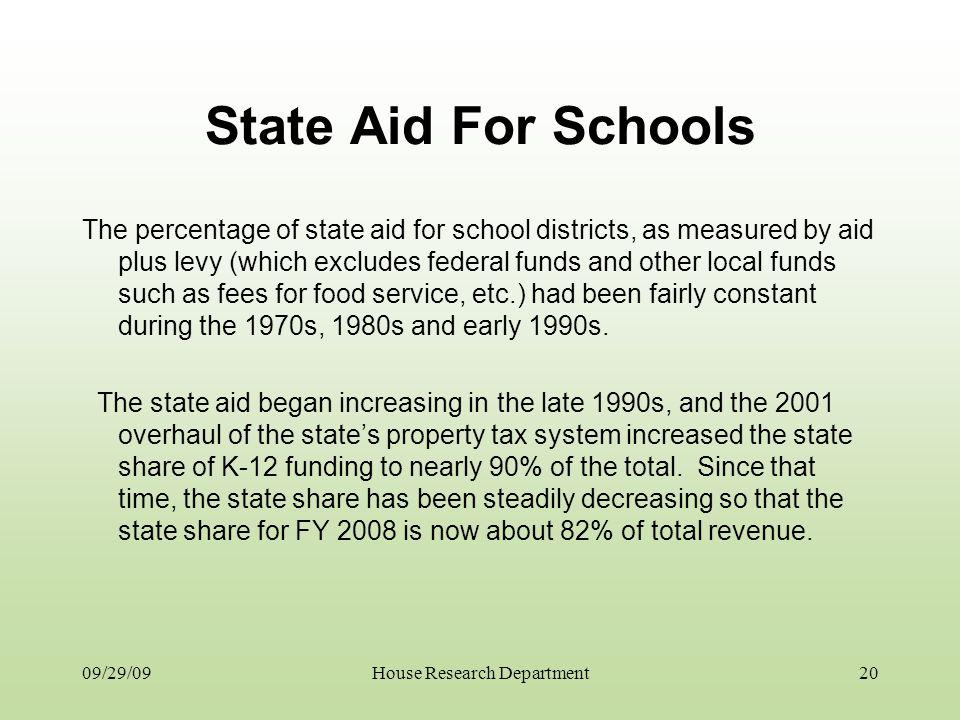 09/29/09 State Aid For Schools The percentage of state aid for school districts, as measured by aid plus levy (which excludes federal funds and other local funds such as fees for food service, etc.) had been fairly constant during the 1970s, 1980s and early 1990s.